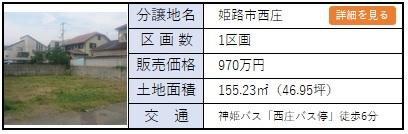 姫路市西庄 1区画 970万円 155.23㎡(46.95坪) 西庄バス停から停徒歩6分